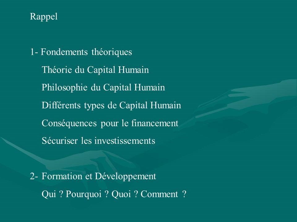Rappel 1- Fondements théoriques Théorie du Capital Humain Philosophie du Capital Humain Différents types de Capital Humain Conséquences pour le financement Sécuriser les investissements 2-Formation et Développement Qui .