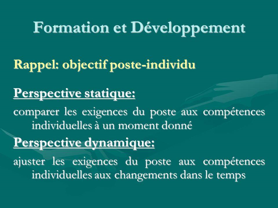 Formation et Développement Rappel: objectif poste-individu Perspective statique: comparer les exigences du poste aux compétences individuelles à un moment donné Perspective dynamique: ajuster les exigences du poste aux compétences individuelles aux changements dans le temps