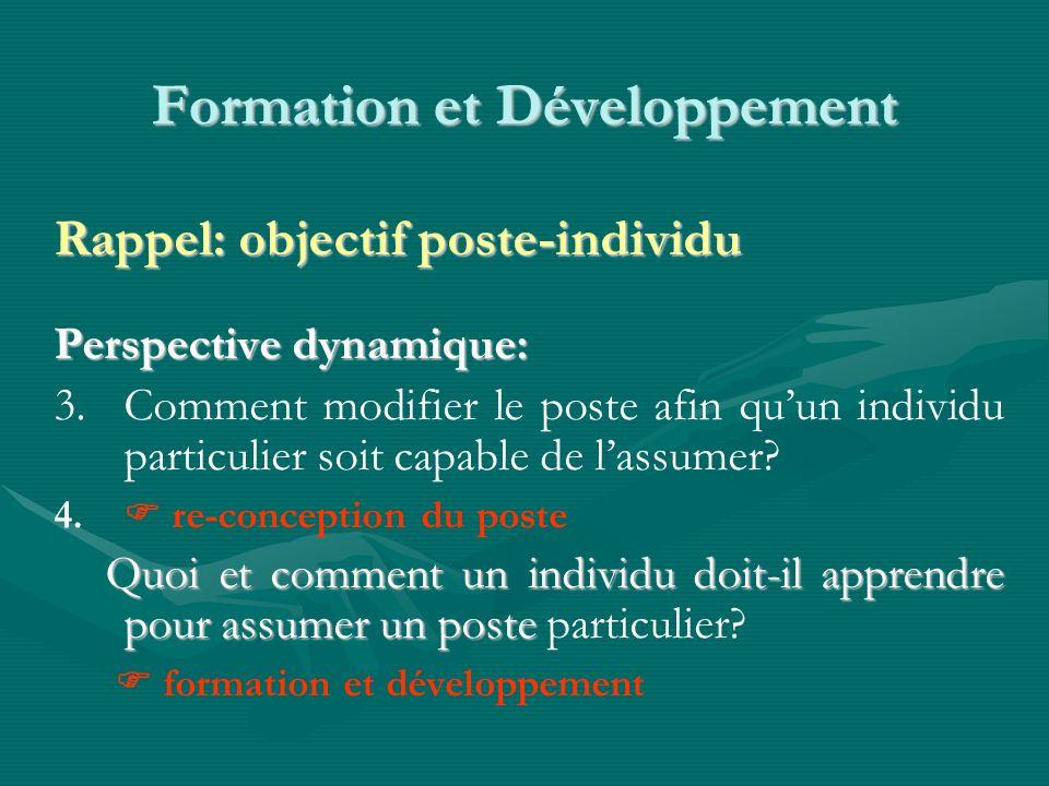 Formation et Développement Rappel: objectif poste-individu Perspective dynamique: 3.