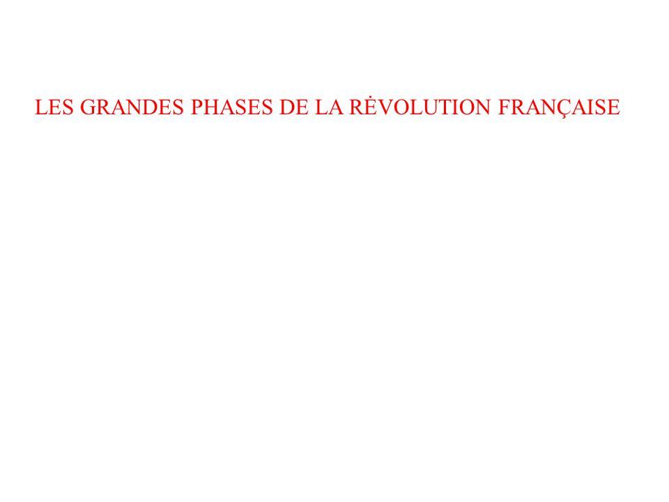 LES GRANDES PHASES DE LA RĖVOLUTION FRANÇAISE