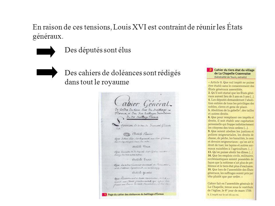 En raison de ces tensions, Louis XVI est contraint de réunir les États généraux. Des députés sont élus Des cahiers de doléances sont rédigés dans tout