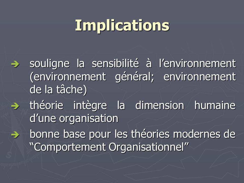 Implications souligne la sensibilité à lenvironnement (environnement général; environnement de la tâche) souligne la sensibilité à lenvironnement (environnement général; environnement de la tâche) théorie intègre la dimension humaine dune organisation théorie intègre la dimension humaine dune organisation bonne base pour les théories modernes de Comportement Organisationnel bonne base pour les théories modernes de Comportement Organisationnel