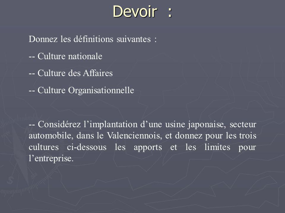 Devoir : Donnez les définitions suivantes : -- Culture nationale -- Culture des Affaires -- Culture Organisationnelle -- Considérez limplantation dune usine japonaise, secteur automobile, dans le Valenciennois, et donnez pour les trois cultures ci-dessous les apports et les limites pour lentreprise.
