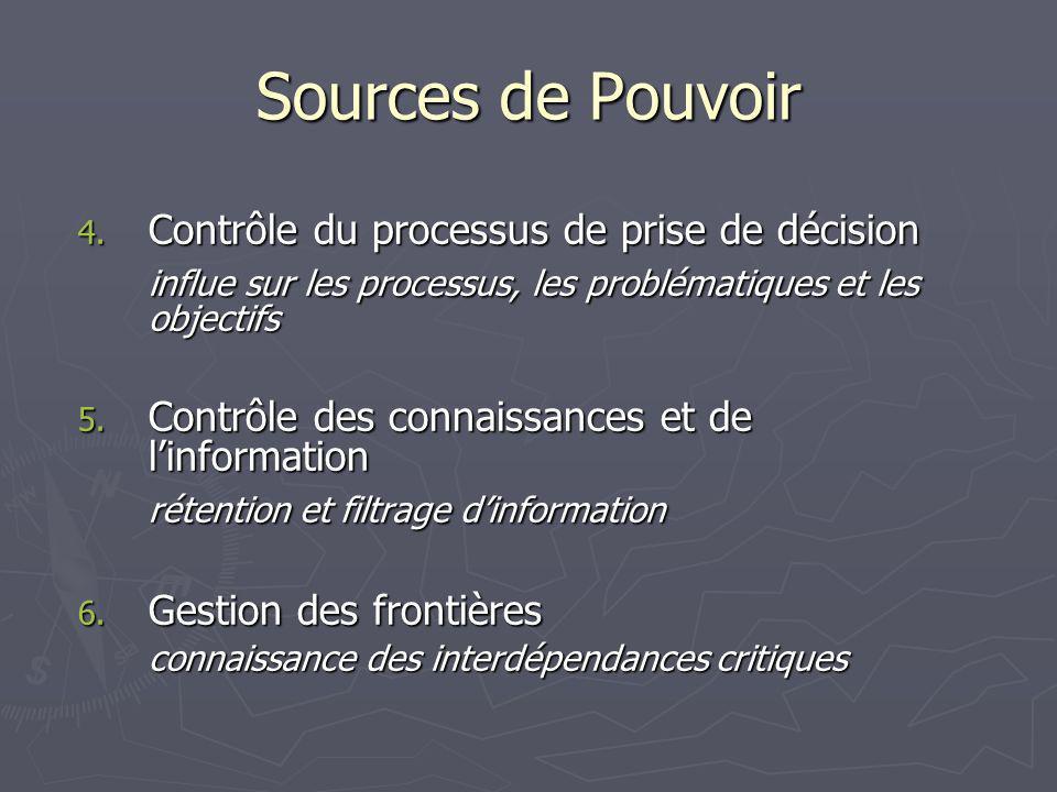 Sources de Pouvoir 4.