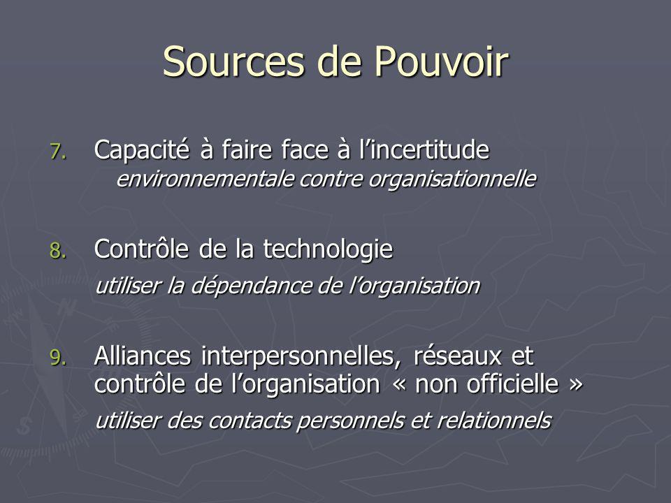Sources de Pouvoir 7.
