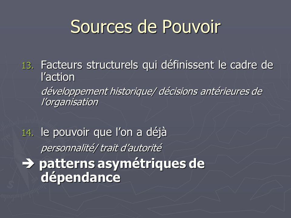 Sources de Pouvoir 13.