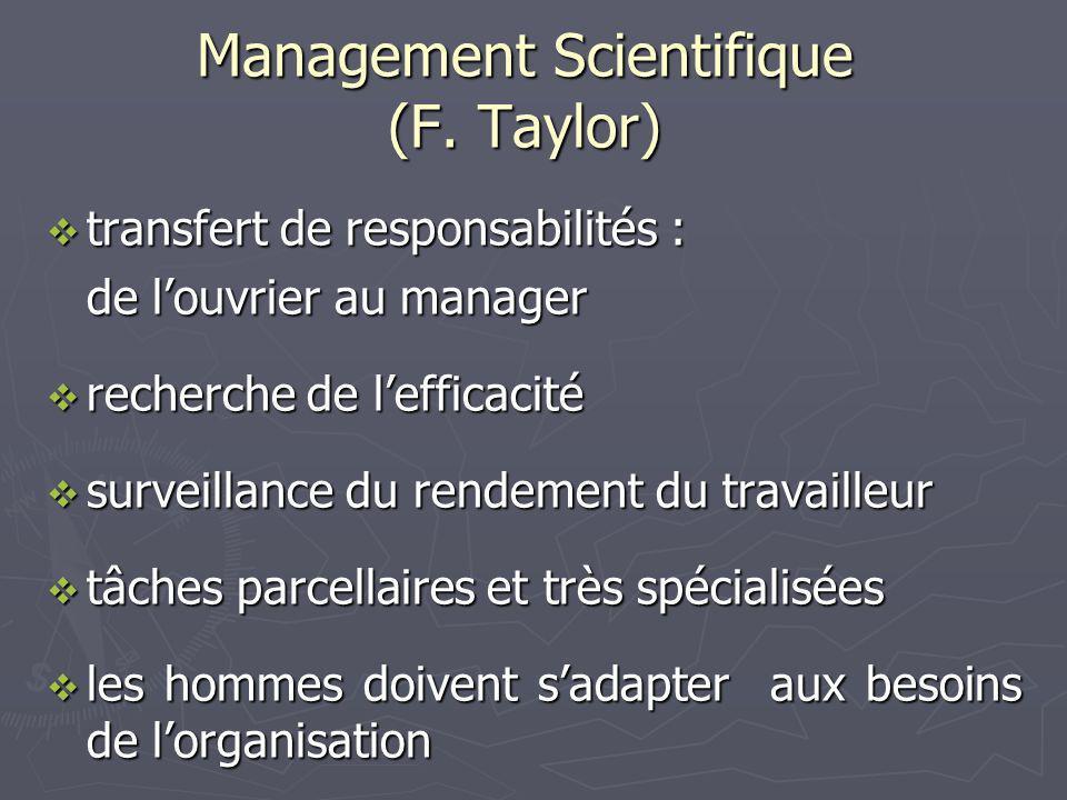 Management Scientifique (F.