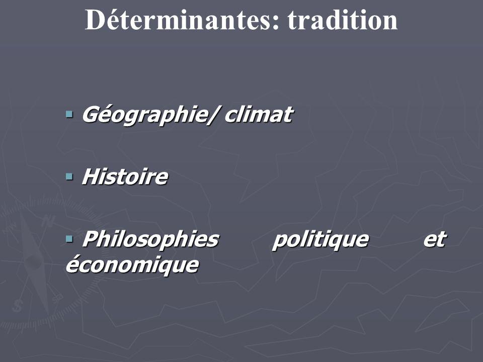 Déterminantes: tradition Géographie/ climat Géographie/ climat Histoire Histoire Philosophies politique et économique Philosophies politique et économique