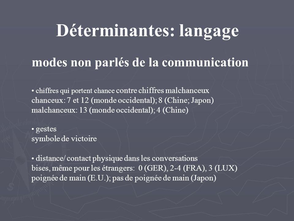 Déterminantes: langage modes non parlés de la communication chiffres qui portent chance contre chiffres malchanceux chanceux: 7 et 12 (monde occidental); 8 (Chine; Japon) malchanceux: 13 (monde occidental); 4 (Chine) gestes symbole de victoire distance/ contact physique dans les conversations bises, même pour les étrangers: 0 (GER), 2-4 (FRA), 3 (LUX) poignée de main (E.U.); pas de poignée de main (Japon)