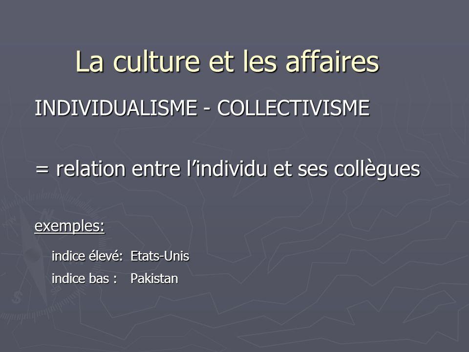 La culture et les affaires INDIVIDUALISME - COLLECTIVISME = relation entre lindividu et ses collègues exemples: indice élevé: Etats-Unis indice bas : Pakistan