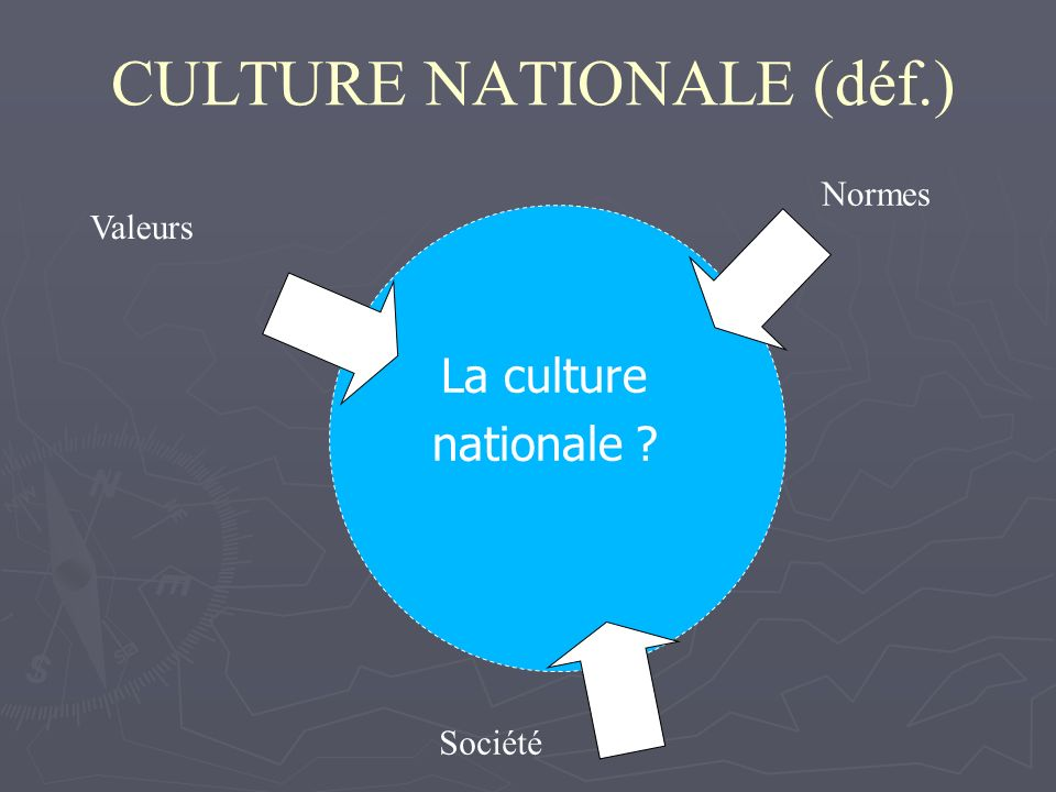 CULTURE NATIONALE (déf.) La culture nationale ? Valeurs Normes Société
