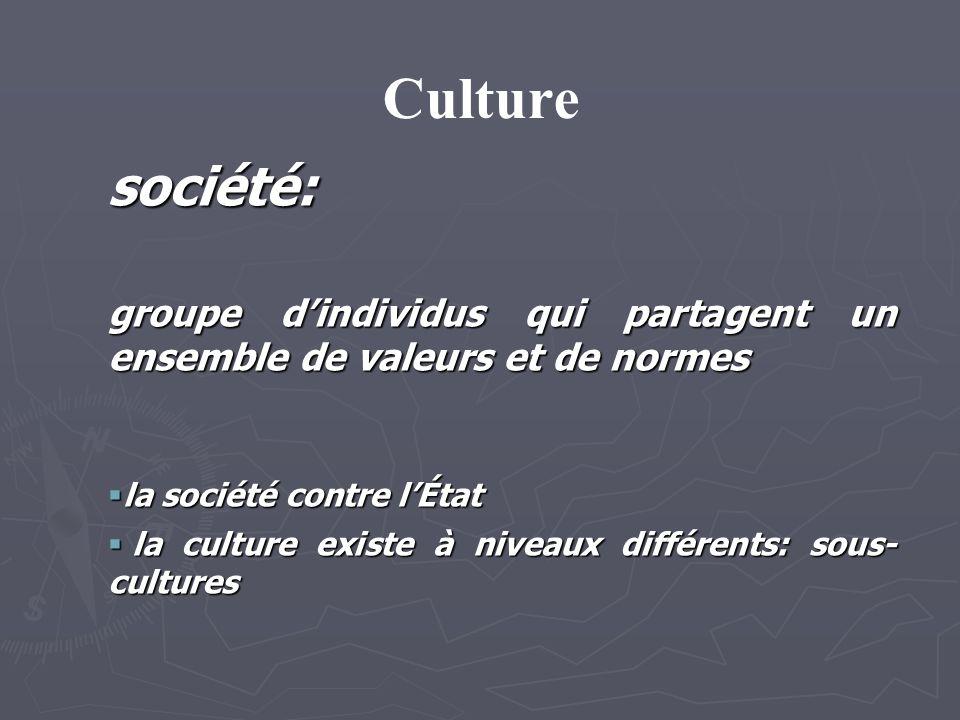 Culture société: groupe dindividus qui partagent un ensemble de valeurs et de normes la société contre lÉtat la société contre lÉtat la culture existe à niveaux différents: sous- cultures la culture existe à niveaux différents: sous- cultures