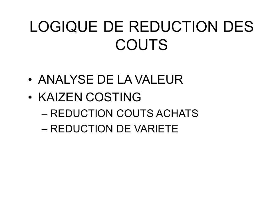 LOGIQUE DE REDUCTION DES COUTS ANALYSE DE LA VALEUR KAIZEN COSTING –REDUCTION COUTS ACHATS –REDUCTION DE VARIETE