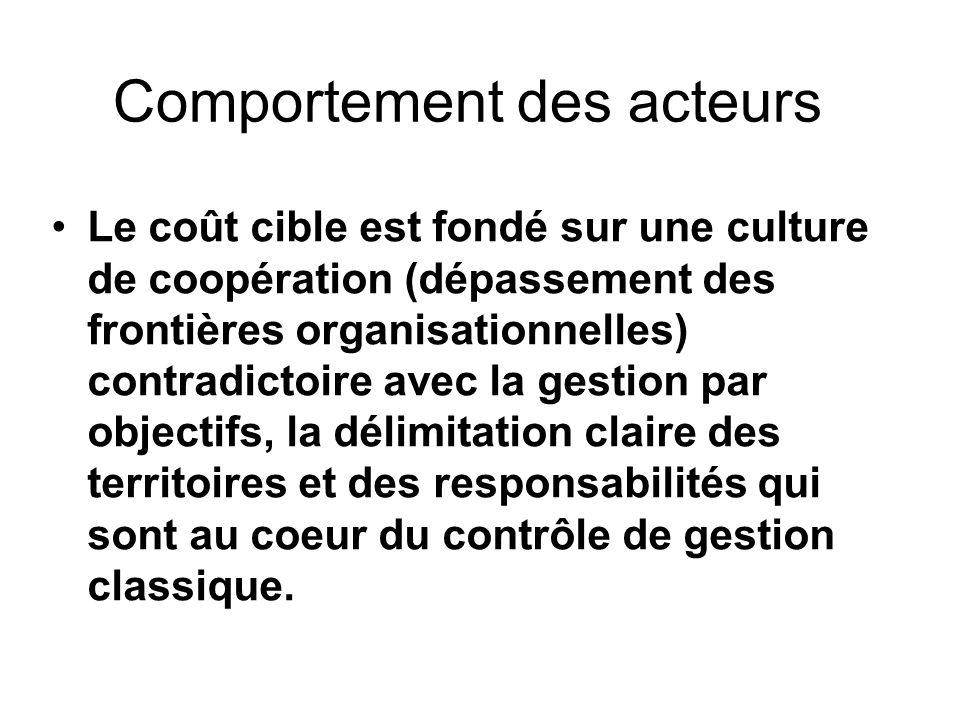 Comportement des acteurs Le coût cible est fondé sur une culture de coopération (dépassement des frontières organisationnelles) contradictoire avec la gestion par objectifs, la délimitation claire des territoires et des responsabilités qui sont au coeur du contrôle de gestion classique.