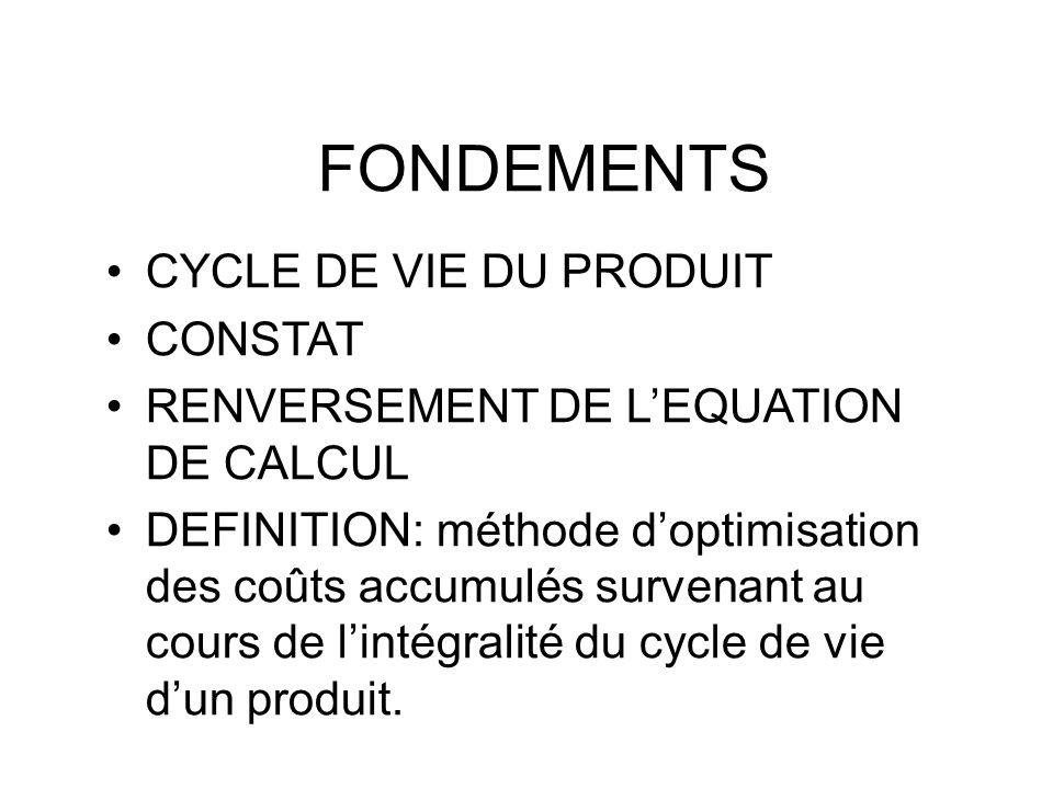 FONDEMENTS CYCLE DE VIE DU PRODUIT CONSTAT RENVERSEMENT DE LEQUATION DE CALCUL DEFINITION: méthode doptimisation des coûts accumulés survenant au cours de lintégralité du cycle de vie dun produit.