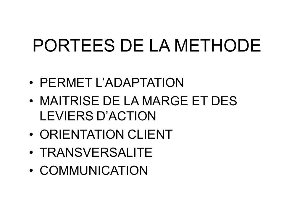 PORTEES DE LA METHODE PERMET LADAPTATION MAITRISE DE LA MARGE ET DES LEVIERS DACTION ORIENTATION CLIENT TRANSVERSALITE COMMUNICATION
