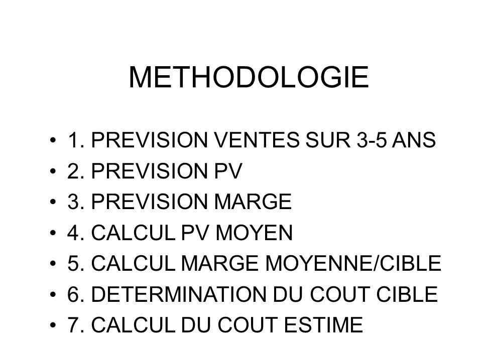 METHODOLOGIE 1.PREVISION VENTES SUR 3-5 ANS 2. PREVISION PV 3.
