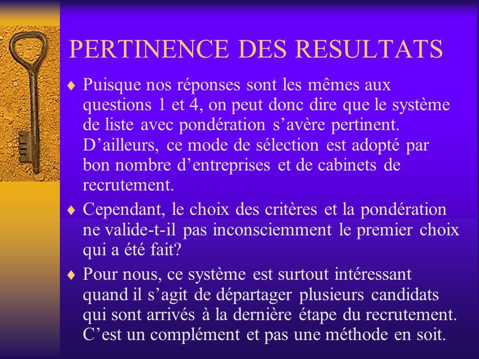 PERTINENCE DES RESULTATS Puisque nos réponses sont les mêmes aux questions 1 et 4, on peut donc dire que le système de liste avec pondération savère p
