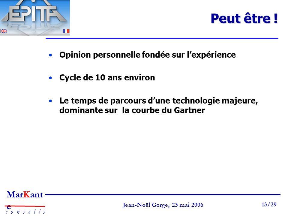 Page 13 Jean-Noël Gorge 3 mai 1999 13/58 MarKant e c o n s e i l s Jean-Noël Gorge, 23 mai 2006 13/29 Peut être ! Opinion personnelle fondée sur lexpé