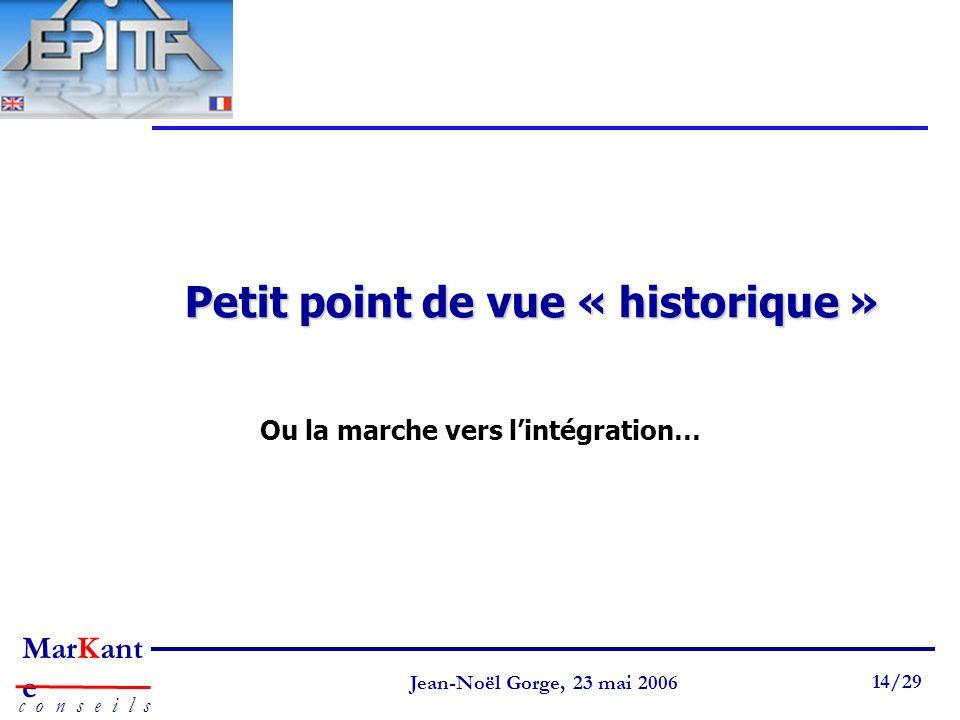 Page 14 Jean-Noël Gorge 3 mai 1999 14/58 MarKant e c o n s e i l s Jean-Noël Gorge, 23 mai 2006 14/29 Petit point de vue « historique » Ou la marche v