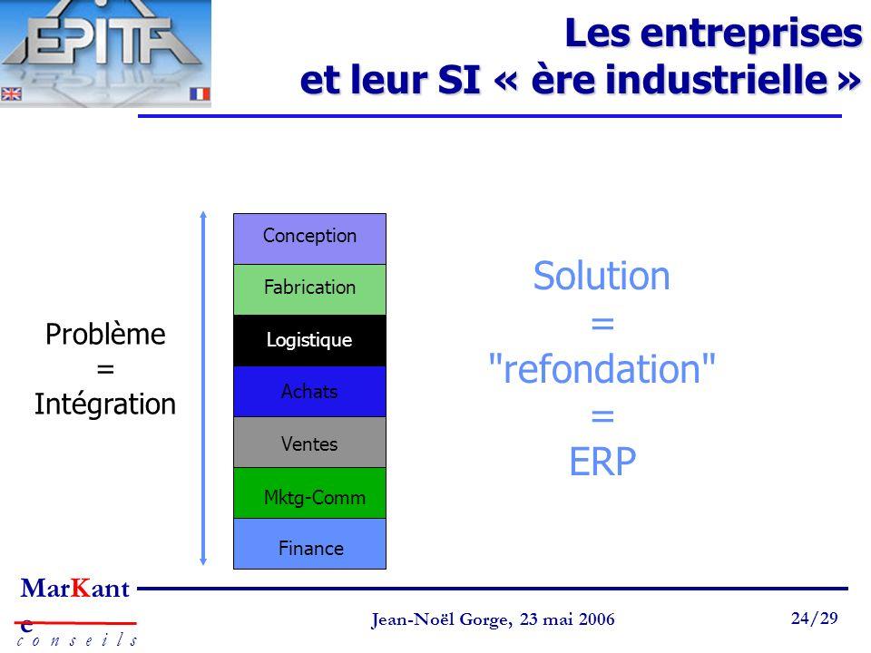 Page 24 Jean-Noël Gorge 3 mai 1999 24/58 MarKant e c o n s e i l s Jean-Noël Gorge, 23 mai 2006 24/29 Les entreprises et leur SI « ère industrielle »
