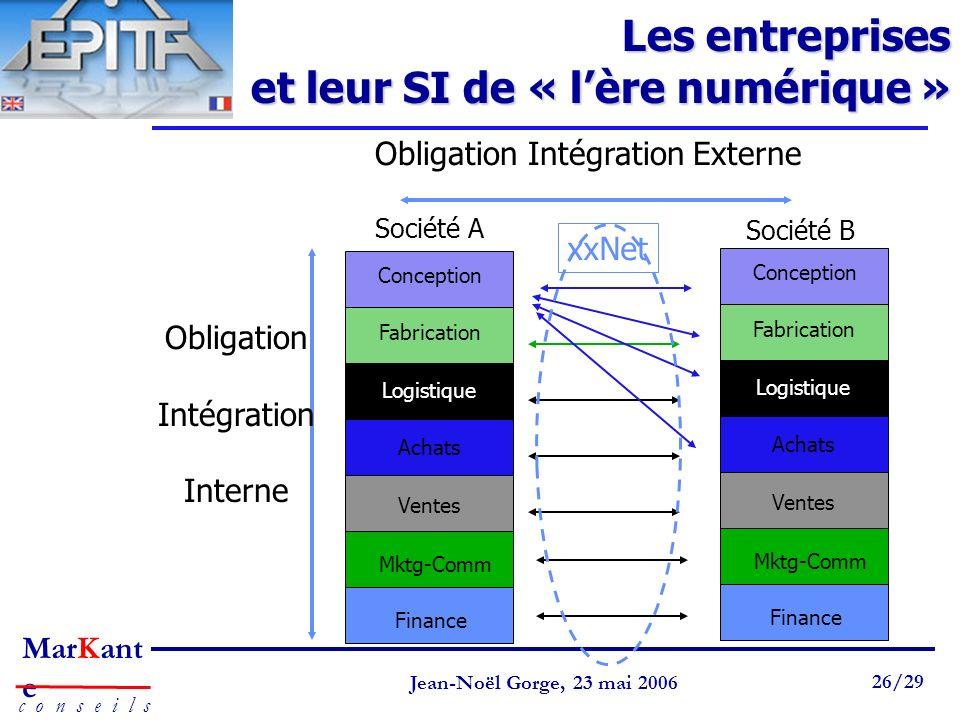 Page 26 Jean-Noël Gorge 3 mai 1999 26/58 MarKant e c o n s e i l s Jean-Noël Gorge, 23 mai 2006 26/29 Les entreprises et leur SI de « lère numérique »