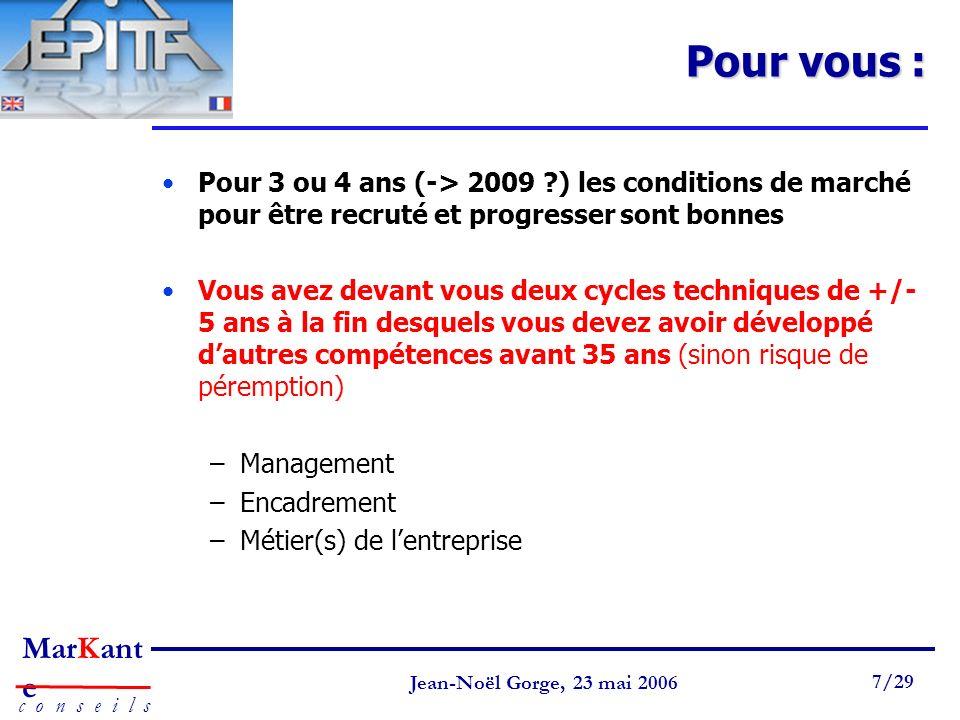 Page 7 Jean-Noël Gorge 3 mai 1999 7/58 MarKant e c o n s e i l s Jean-Noël Gorge, 23 mai 2006 7/29 Pour vous : Pour 3 ou 4 ans (-> 2009 ?) les conditi