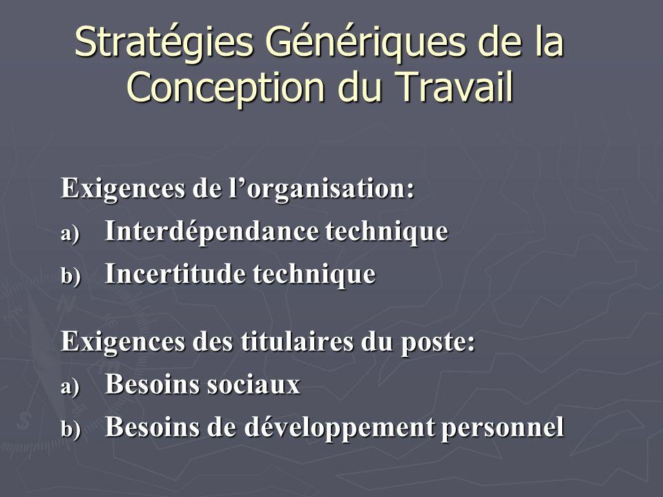 Stratégies Génériques de la Conception du Travail Exigences de lorganisation: a) Interdépendance technique b) Incertitude technique Exigences des titu