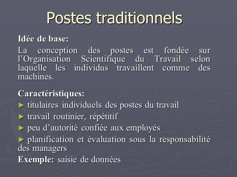 Postes traditionnels Idée de base: La conception des postes est fondée sur lOrganisation Scientifique du Travail selon laquelle les individus travaill