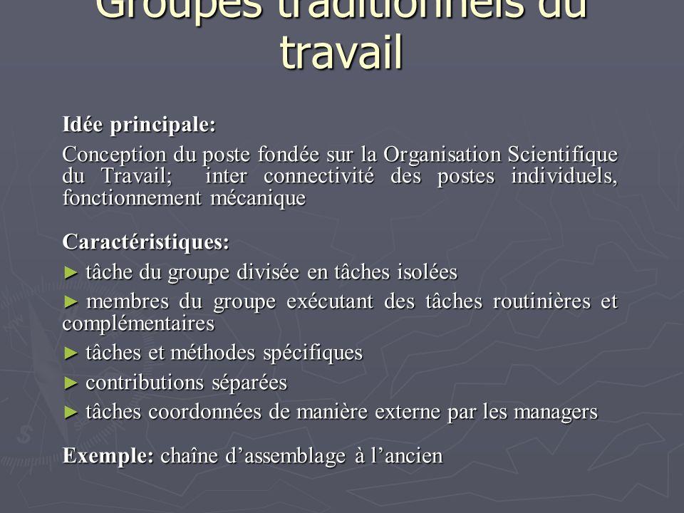 Groupes traditionnels du travail Idée principale: Conception du poste fondée sur la Organisation Scientifique du Travail; inter connectivité des poste