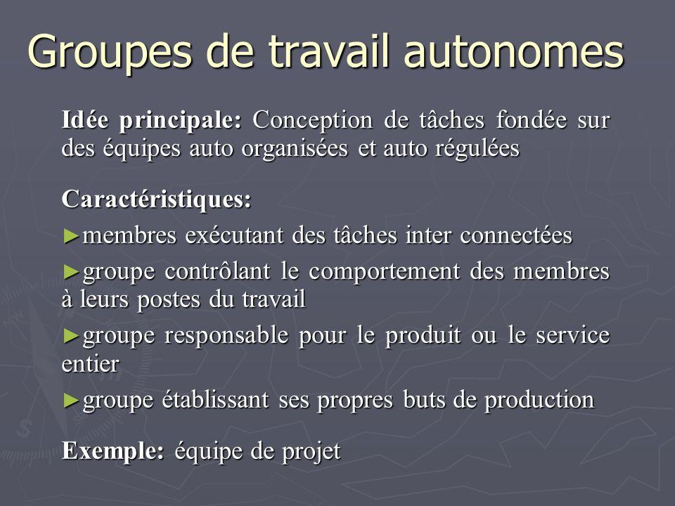 Groupes de travail autonomes Idée principale: Conception de tâches fondée sur des équipes auto organisées et auto régulées Caractéristiques: membres e