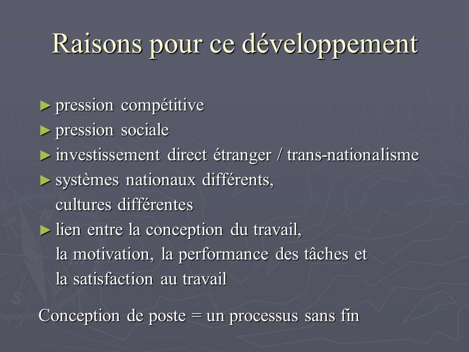 Raisons pour ce développement pression compétitive pression compétitive pression sociale pression sociale investissement direct étranger / trans-natio
