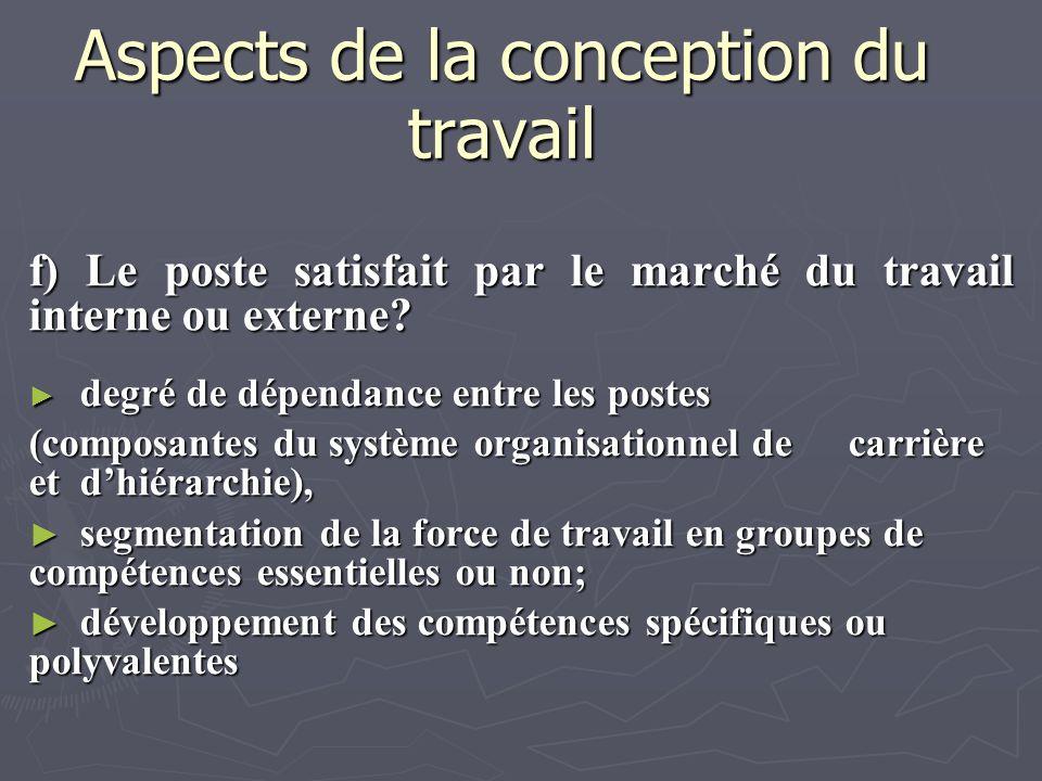 Aspects de la conception du travail f) Le poste satisfait par le marché du travail interne ou externe? degré de dépendance entre les postes degré de d