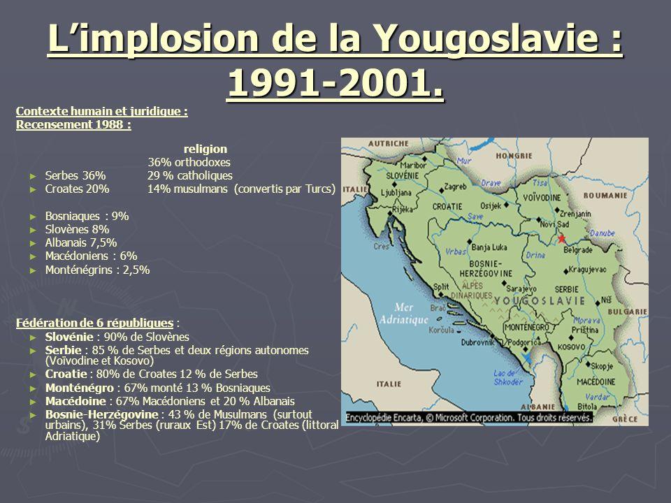 Limplosion de la Yougoslavie : 1991-2001. Contexte humain et juridique : Recensement 1988 : religion 36% orthodoxes Serbes 36% 29 % catholiques Croate