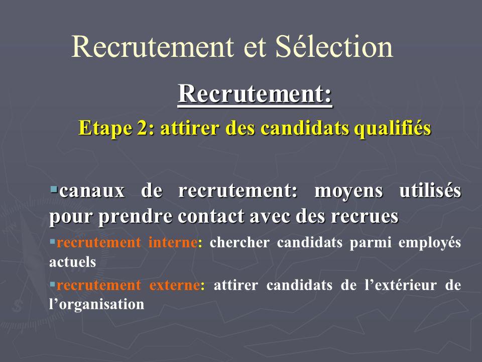 Recrutement et Sélection Recrutement: Etape 2: attirer des candidats qualifiés canaux de recrutement: moyens utilisés pour prendre contact avec des re