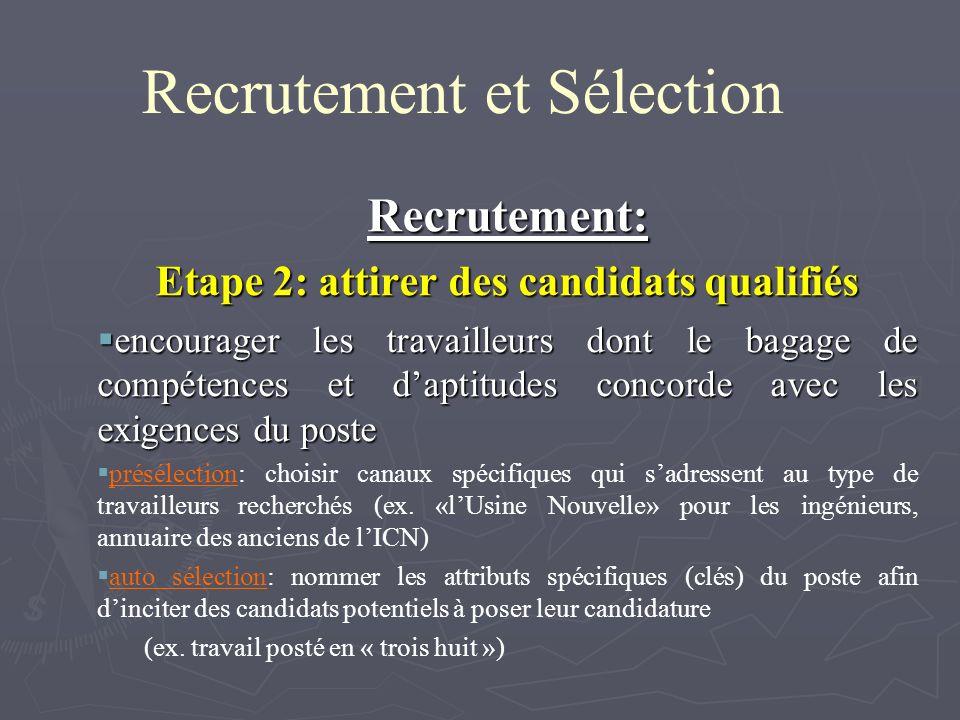 Recrutement et Sélection Recrutement: Etape 2: attirer des candidats qualifiés encourager les travailleurs dont le bagage de compétences et daptitudes