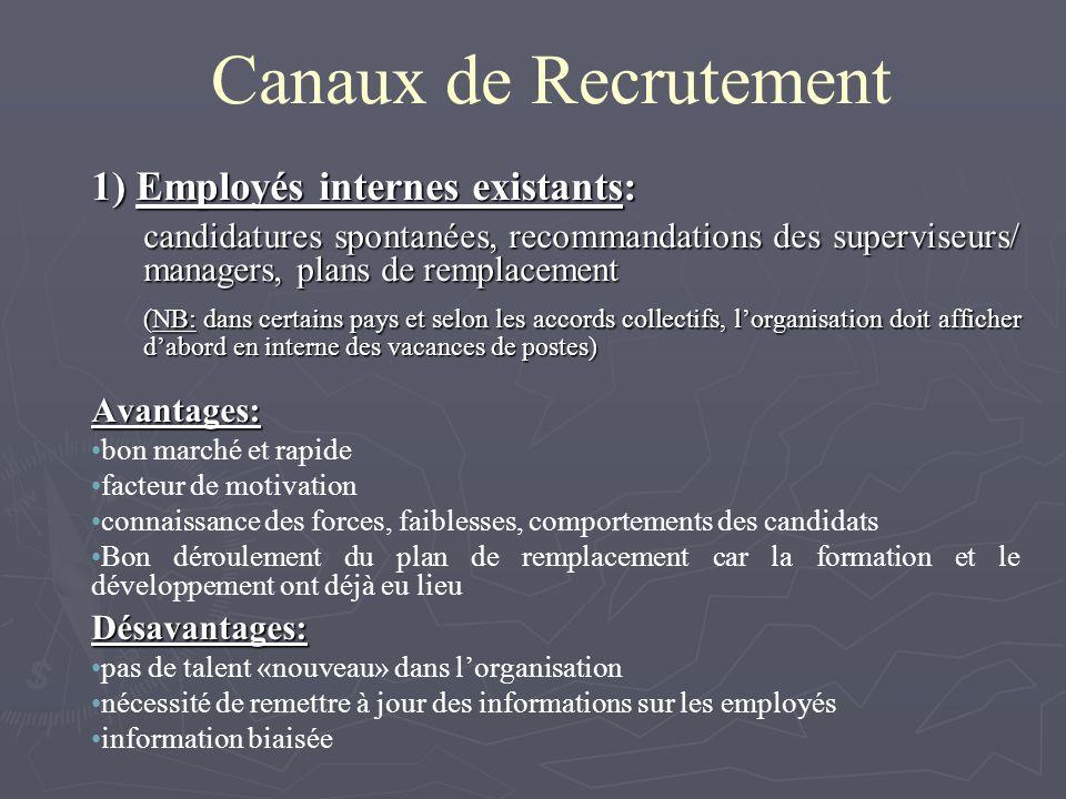 Canaux de Recrutement 1) Employés internes existants: candidatures spontanées, recommandations des superviseurs/ managers, plans de remplacement (NB: