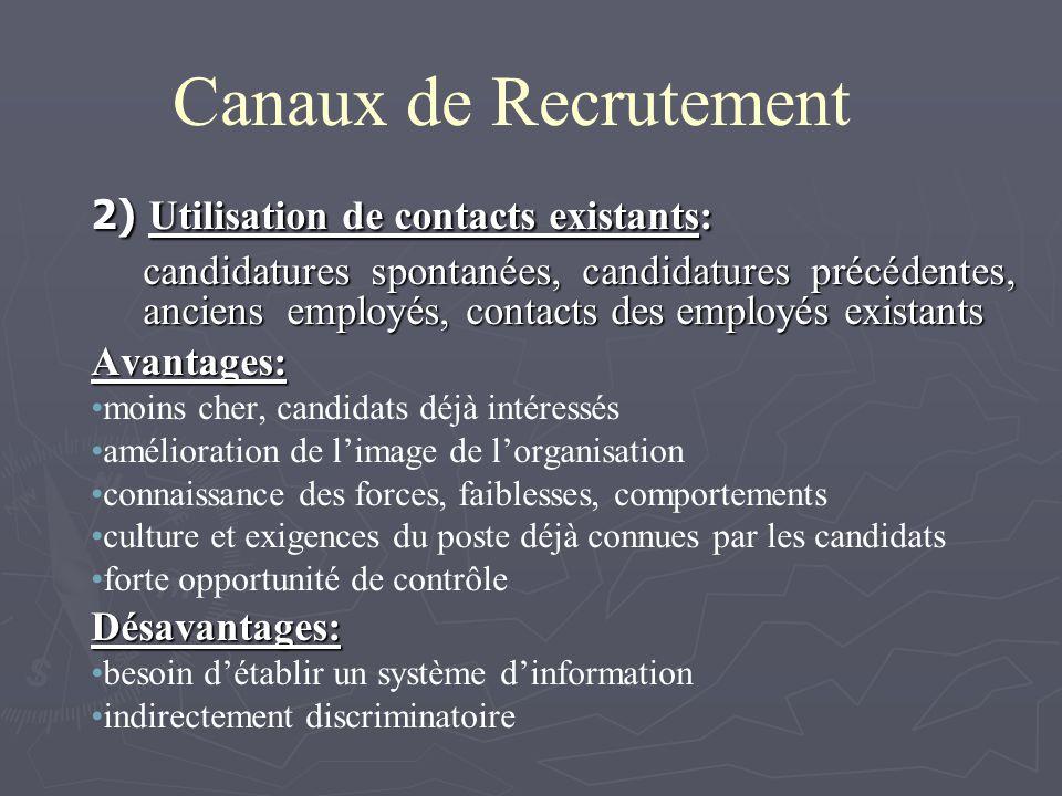 Canaux de Recrutement 2) Utilisation de contacts existants: candidatures spontanées, candidatures précédentes, anciens employés, contacts des employés