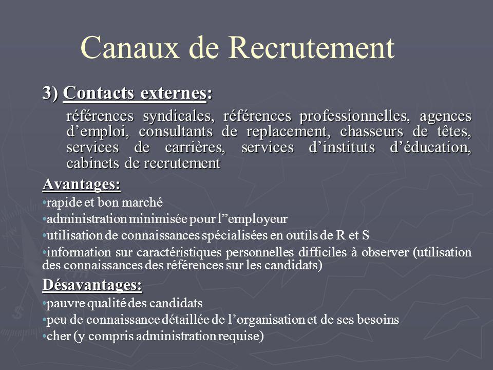 Canaux de Recrutement 3) Contacts externes: références syndicales, références professionnelles, agences demploi, consultants de replacement, chasseurs