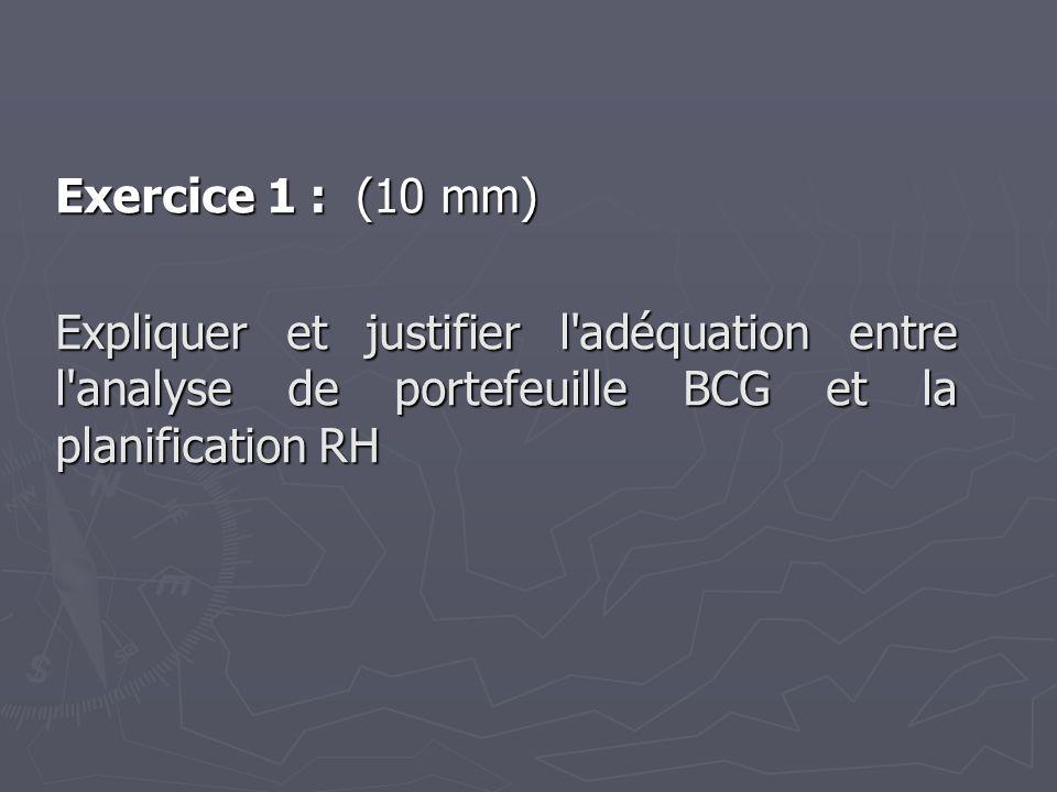 Exercice 1 : (10 mm) Expliquer et justifier l adéquation entre l analyse de portefeuille BCG et la planification RH