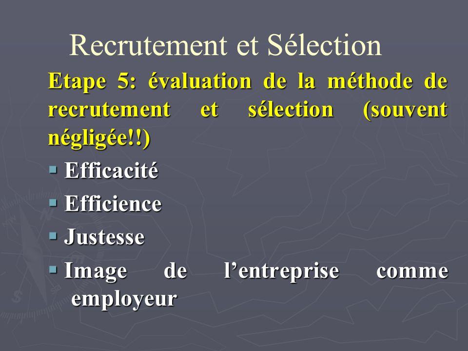Recrutement et Sélection Etape 5: évaluation de la méthode de recrutement et sélection (souvent négligée!!) Efficacité Efficacité Efficience Efficience Justesse Justesse Image de lentreprise comme employeur Image de lentreprise comme employeur