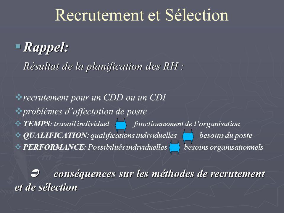 Recrutement et Sélection Rappel: Rappel: Résultat de la planification des RH : recrutement pour un CDD ou un CDI problèmes daffectation de poste TEMPS