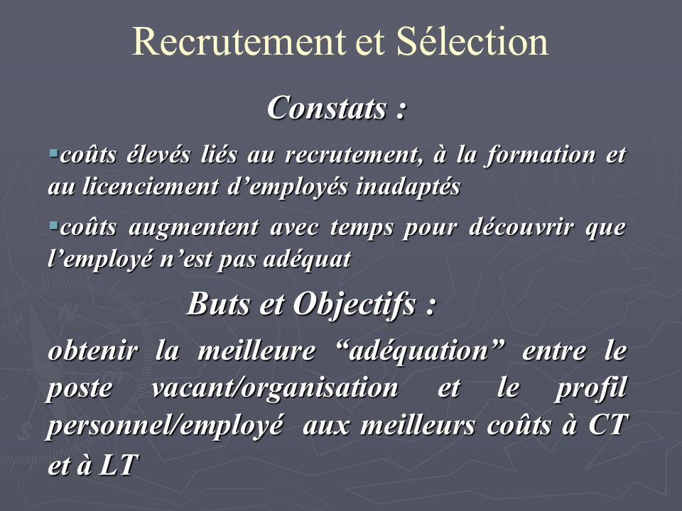 Recrutement et Sélection Constats : coûts élevés liés au recrutement, à la formation et au licenciement demployés inadaptés coûts élevés liés au recru