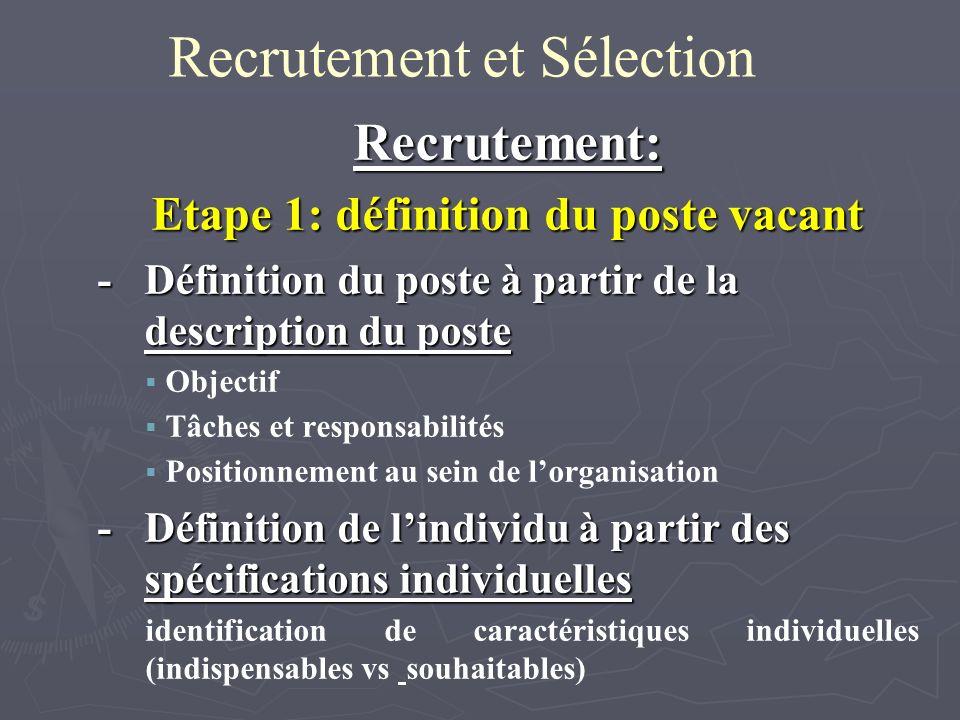 Recrutement et Sélection Recrutement: Etape 1: définition du poste vacant -Définition du poste à partir de la description du poste Objectif Tâches et responsabilités Positionnement au sein de lorganisation -Définition de lindividu à partir des spécifications individuelles identification de caractéristiques individuelles (indispensables vs souhaitables)