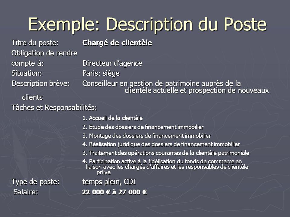 Exemple: Description du Poste Titre du poste:Chargé de clientèle Obligation de rendre compte à: Directeur dagence Situation:Paris: siège Description b
