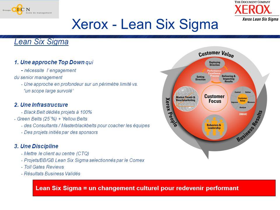 Lean Six Sigma est une méthode pour réparer des processus stratégiques cassés, dont les performances ne répondent plus au standard attendu par les clients et/ou Xerox.