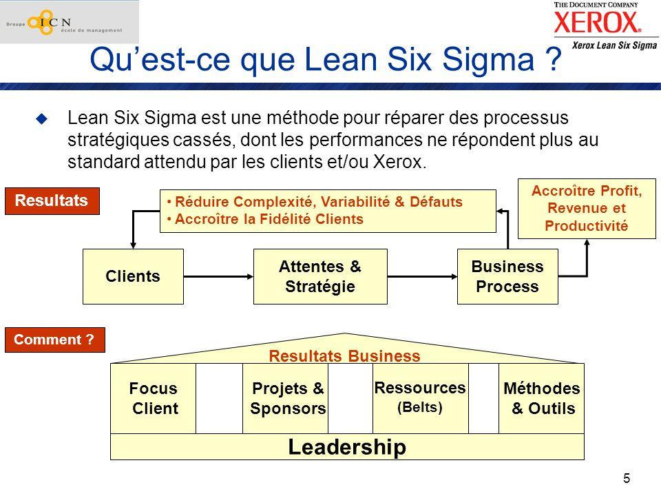 Lean Six Sigma Methodologie / Outils / Data
