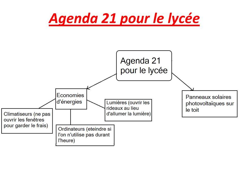 Agenda 21 pour le lycée