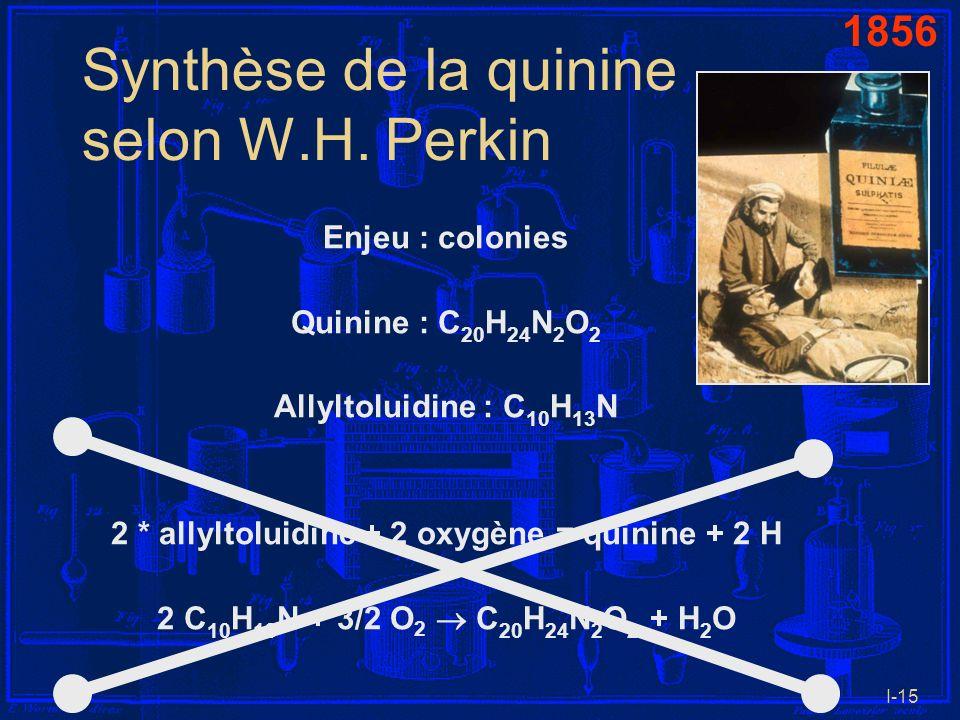 I-15 Synthèse de la quinine selon W.H. Perkin Enjeu : colonies Quinine : C 20 H 24 N 2 O 2 Allyltoluidine : C 10 H 13 N 2 * allyltoluidine + 2 oxygène