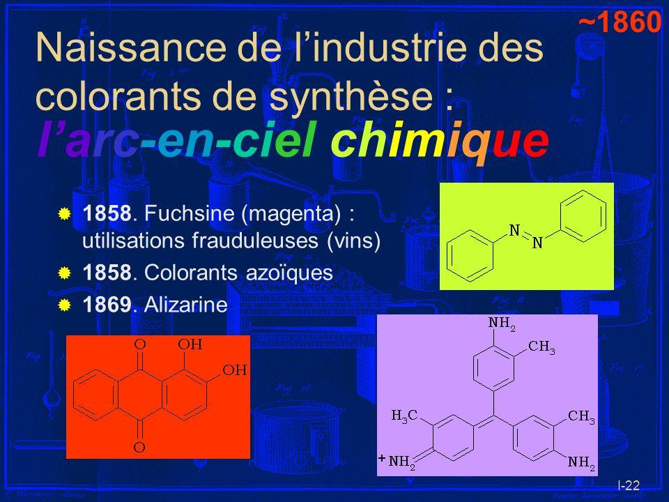 I-22 Naissance de lindustrie des colorants de synthèse : 1858. Fuchsine (magenta) : utilisations frauduleuses (vins) 1858. Colorants azoïques 1869. Al